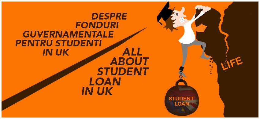 Student Loan UK